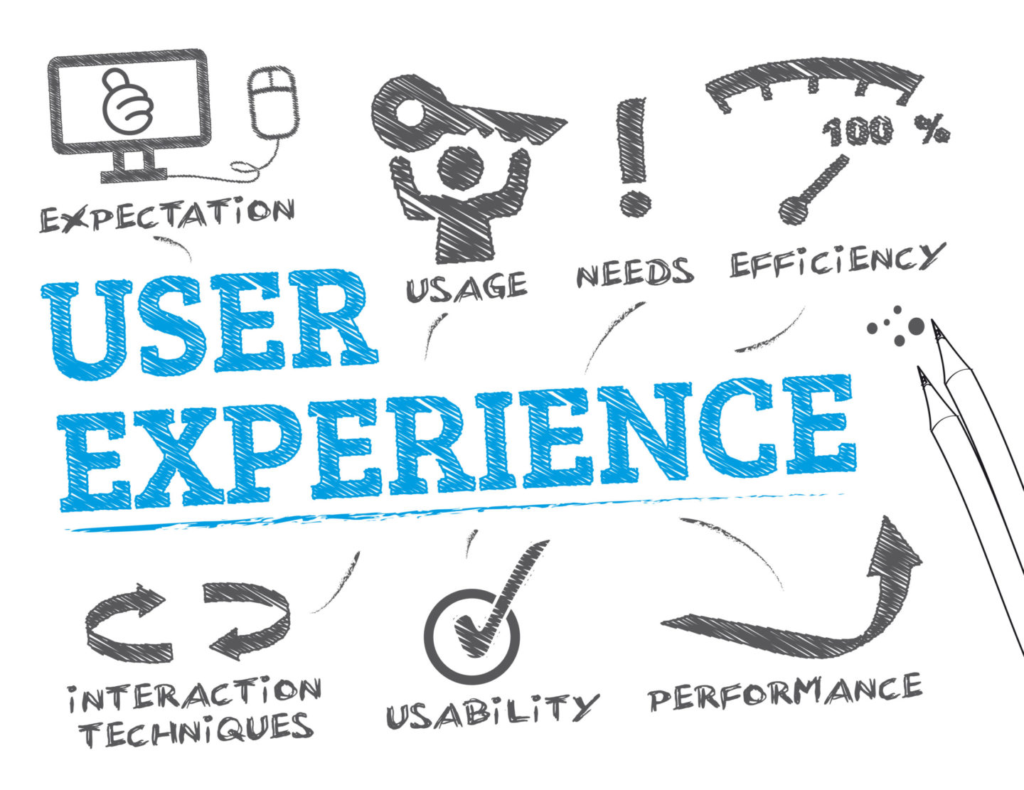 User Experience Collinsville IL